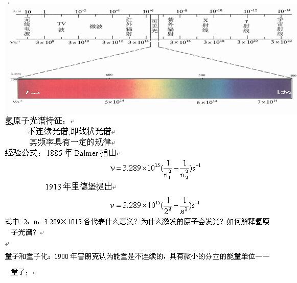 通化学知识点氢原子结构