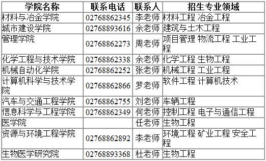 武汉科技大学2015年在职工程硕士招生简章