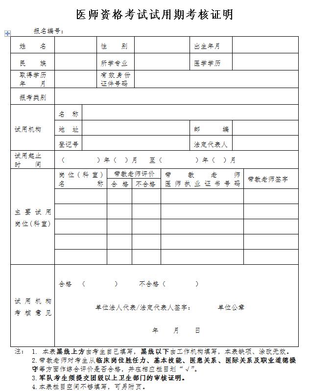 {16年国家医师资格考试报名方法}.