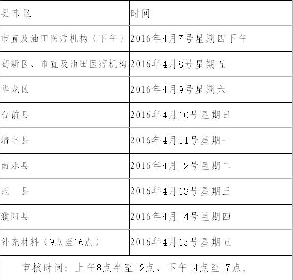 {16年全国临床医师资格报名时间}.