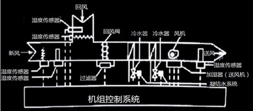 空调内机传感器电路图