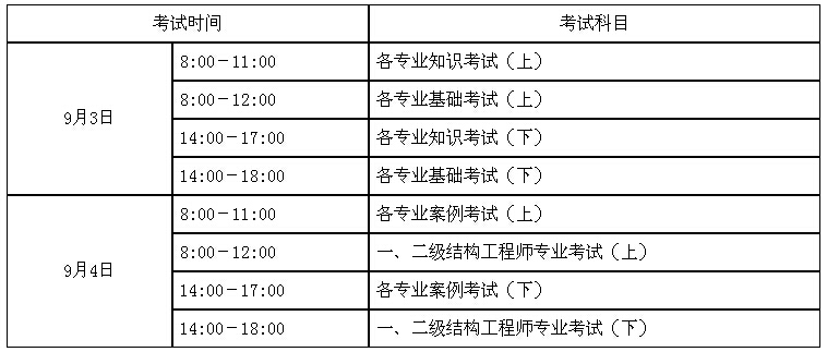 【2016年湖南环保工程师报名通知】- 环球网校
