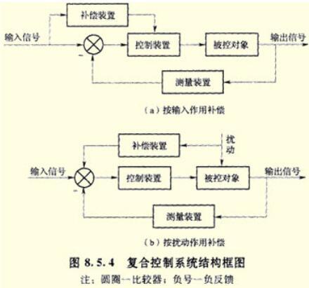 电路 电路图 电子 设计 素材 原理图 440_411