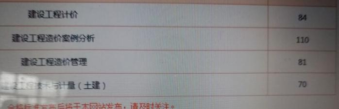 2016年造价工程师成绩结果
