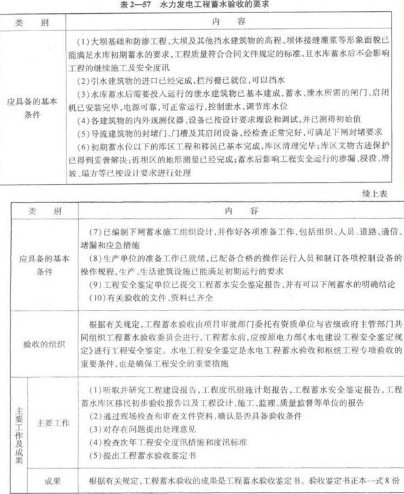1F420102水力发电工程阶段验收的要求