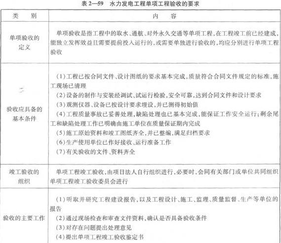 1F420103水力发电工程单项工程验收的要求