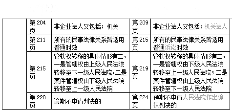 2019年经济师教材变动_2019年中级会计师经济师考试教材变化预测