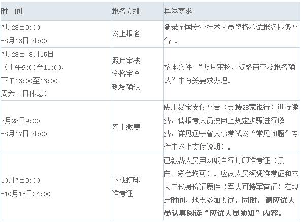 2017辽宁执业药师报名入口8月13日24:00关闭