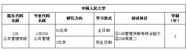 中国人民大学MPA专业目录