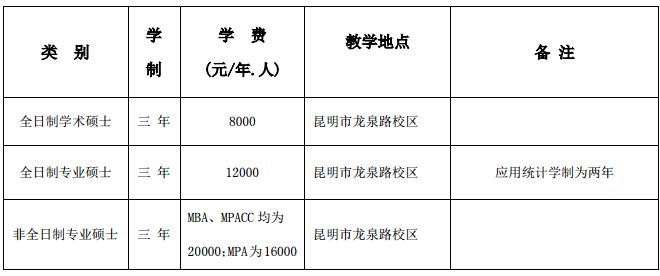 云南财经大学-学制,学费及教学地点
