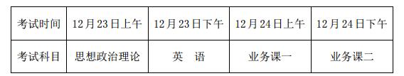 云南财经大学-笔试时间