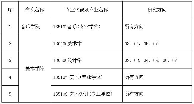 2018年南京师范大学旅游管理硕士MTA招生简章及专业目录